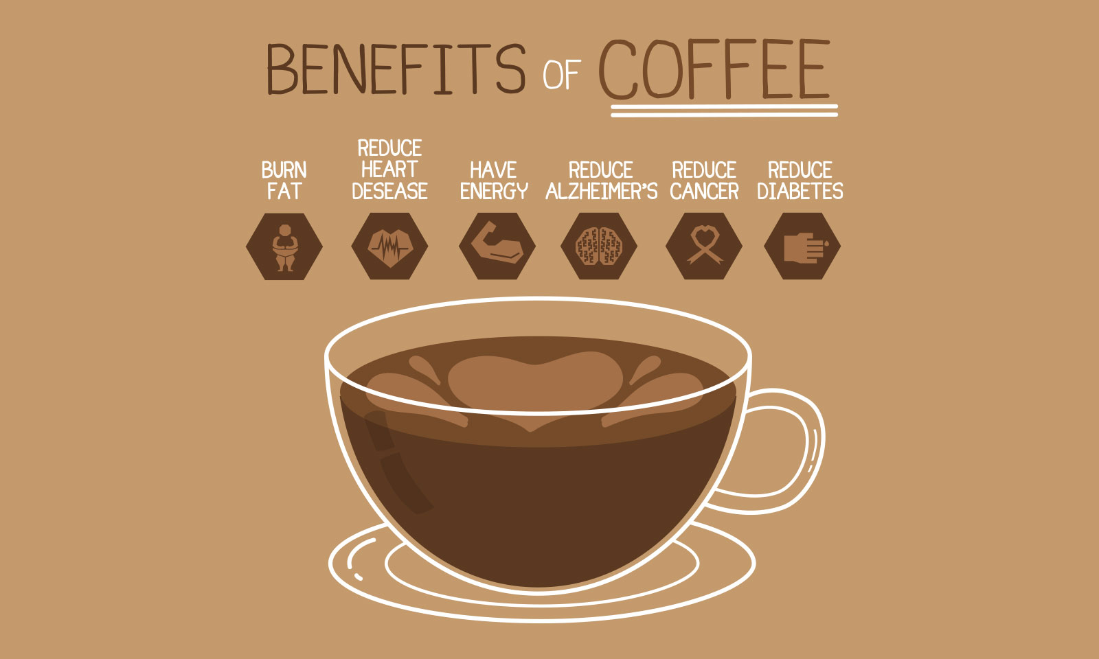 http://santosjayaabadi.co.id/factoryoutlet/contents/images/lg/posts/POST_Benerfits_Of_Coffee_(20181029035203).jpg